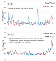 Algorithmen Vergleich Fidas 200.png