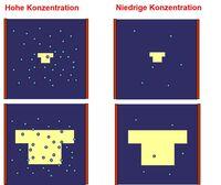 optisches Messvolumen welas Sensoren.jpg