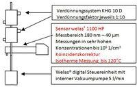 Insitu Messtechnik.JPG