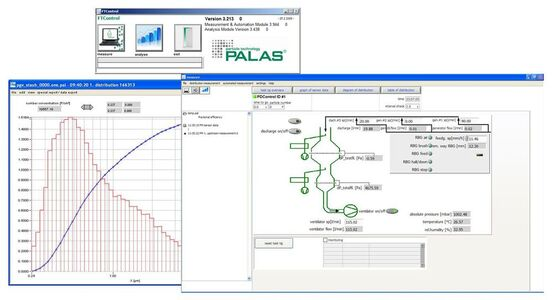 Software FTControl - for the filter testing with welas digital