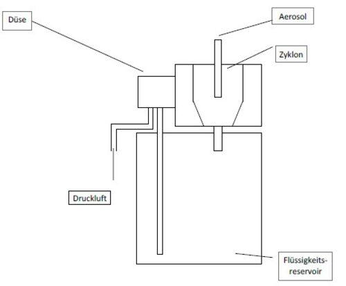 Skizze AGF 10.0.jpg
